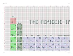 Periodic table page 5 cross stitch patterns by sarah urfer periodic table page 1 urtaz Gallery