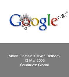 Google Doodle -Alberto Einstein