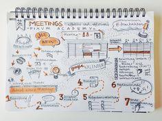 Meetings effektiv und effizient gestalten [Sketchnote]. http://www.frauhoelle.com/sketchnotes by Frau Hölle