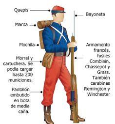 Función del Ejército de Chile  Es el organismo encargado de velar por la defensa terrestre de Chile, contribuyendo a mantener la sober... War Of The Pacific, French Army, Armada, American War, Napoleon, Wwi, History, Gettysburg, Sober