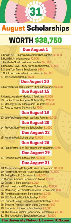 31 August Scholarships Worth 38750 Here are 31 scholarships with August deadlines apply away before the month flies by Financial Aid For College, College Planning, Scholarships For College, College Students, College Checklist, Education College, Health Education, Physical Education, College Savings