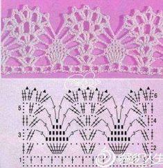 Crochet Border Patterns, Crochet Boarders, Crochet Lace Edging, Crochet Mandala, Crochet Diagram, Crochet Chart, Filet Crochet, Crochet Doilies, Crochet Flowers