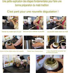 étapes de préparation du maté Sol à Sol avec pot et pipettes