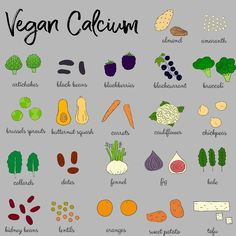 Stop by nutrition example number 7894602951 for effective healthy eat clues. Nutrition Chart, Plant Based Nutrition, Vegan Nutrition, Nutrition Classes, Nutrition Guide, Nutrition Plans, Plant Based Whole Foods, Plant Based Eating, Plant Based Recipes