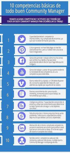 10 Competencias Basicas para el #CommunityManager