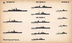 WW2 Italian Navy Ship Silhouettes