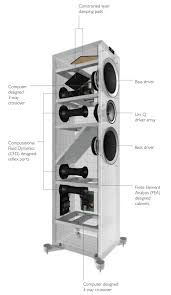 kef speakers - Google Search