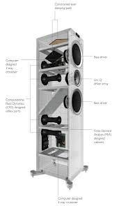 kef speakers - Google Search