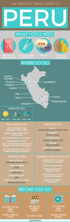 The Ultimate Guide To Peru