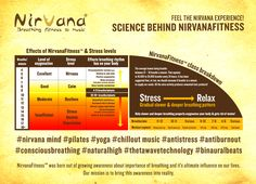 Natural Anxiety Relief, Flow State, Heart Disease, Shallow, Nirvana, Chronic Pain, Depression, Promotion, Stress