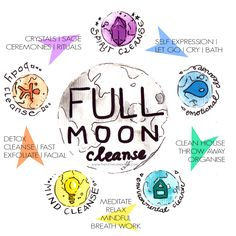 MIND CLEANSING Our thoughts can be so powerful, especially at the time of the full moon when emotions are heightened and our minds are ofte...
