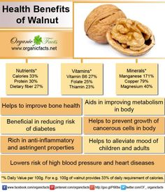 Health benefits of walnuts include reduction of bad cholesterol in the body, improvement in metabolism, control of diabetes.