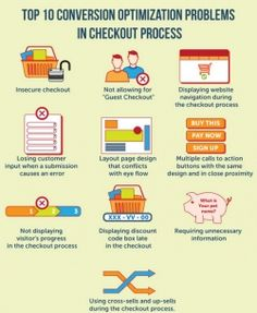 Top 10 Conversion Optimization Problems in Checkout Process