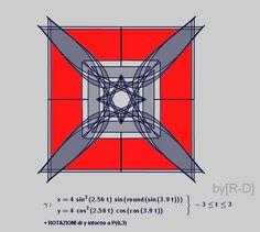 big red squares in a parametric curve