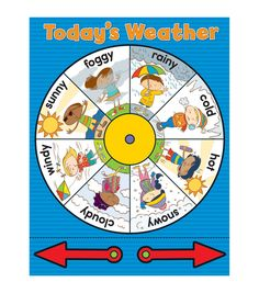 "¿Qué tiempo hace h oy? / ""What's the weather like today?"" Weather chart for classroom Teaching Weather, Weather Activities, Preschool Activities, Preschool Weather Chart, Weather Charts, English Lessons, Learn English, Weather Like Today, Todays Weather"
