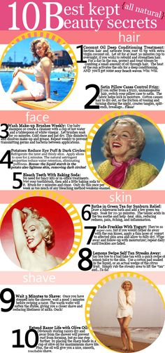Marilyn Monroe Article; All Natural Beauty Treatments for Summer - hair, skin, face, shaving | Cheeky Chicago