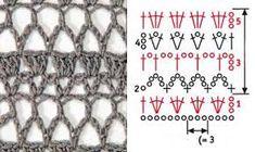 Výsledok vyhľadávania obrázkov pre dopyt jednoduché ažúrové vzory pletenie
