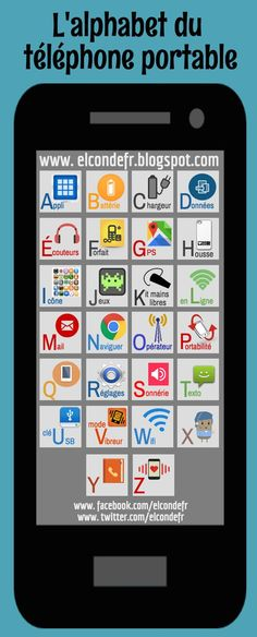 L'alphabet du téléphone portable French For Dummies, French For Beginners, French Teacher, Teaching French, French Lessons, Spanish Lessons, How To Speak French, Learn French, French Alphabet