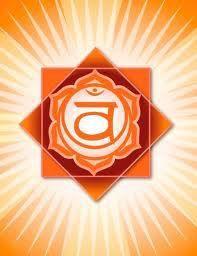 Balancing Emotions, Relationships, Cord Cutting & the Sacral Chakra - Mind Detox ~ Manchester Meditation & Spiritual Development (Sale, England) - Meetup