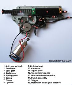 Airsoft AEG internal gearbox layout / diagram with component names labelled. Very helpful, and really cool! M4 Airsoft, Airsoft Field, Military Tactics, Mens Toys, Air Rifle, Layout, Travel Design, Paintball, Coups