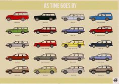 The Revolution Of Volvo Wagon. I am driving a Volvo 850 T5 Turbo sportwagon. I wish i had a 240 wagon