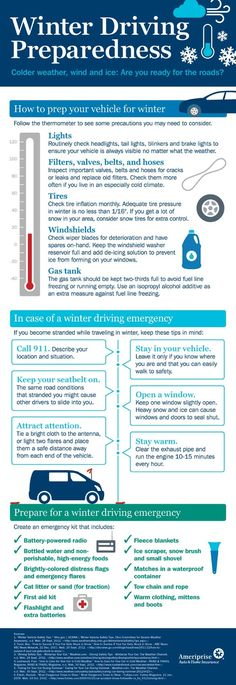 Driving under cold weather and icy roads can be both treacherous and dangerous. Decrease the risk of an accident by using these winter driving tips. Bushcraft Camping, Diy Camping, Windsor, Winter Driving Tips, Winter Tips, Winter Hacks, Driving Safety, Driving Teen, Driving School