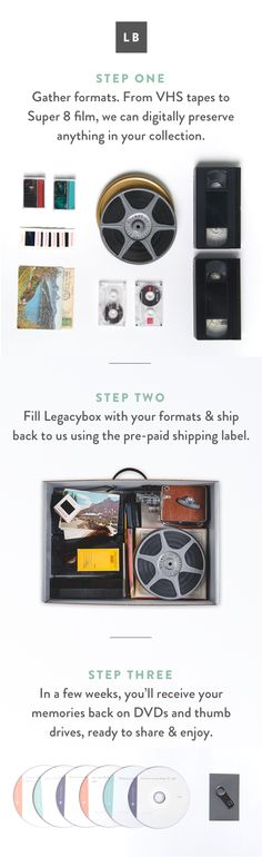 The easiest, most beautiful way to preserve your aging tapes, film and photos, digitally. Fill Legacybox with your recorded memories and send it to us. In just a few weeks, we'll send it back with all of your precious moments digitally preserved on DVDs and thumb drives.