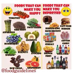 Eat healthy to be happy☺️#foodguidelines