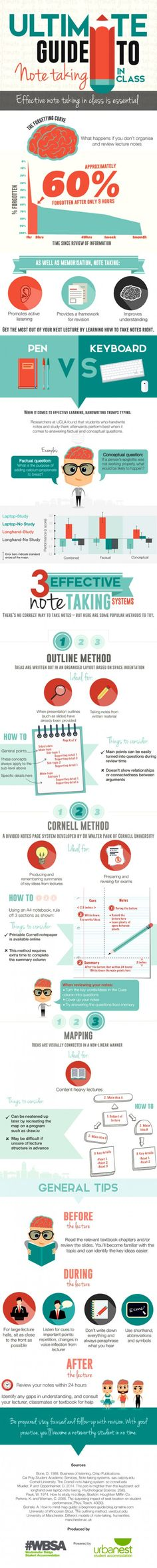 The Ultimate Guide To Note-Taking In Class