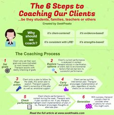 The 6 Steps to Coaching Our Clients – SeekFreaks