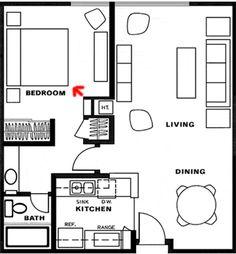 Feng Shui Cure Bedroom Above Kitchen