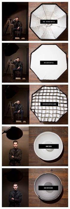 La magia dell' illuminazione in fotografia