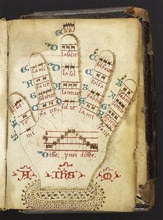 This diagram on fol. 122r of Ms. Codex 1248 is called a Guidonian hand, a tool that was developed to help medieval singers learn how to sight-sing. Looking closer at this hand can teach you quite a...
