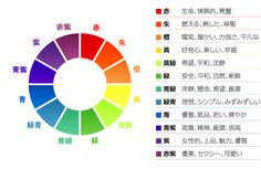 0216tool01 Color Plan, Design Color, Chart, Japan, How To Plan, Illustration, Illustrations, Japanese