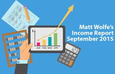 Personal Income Report  September 2015
