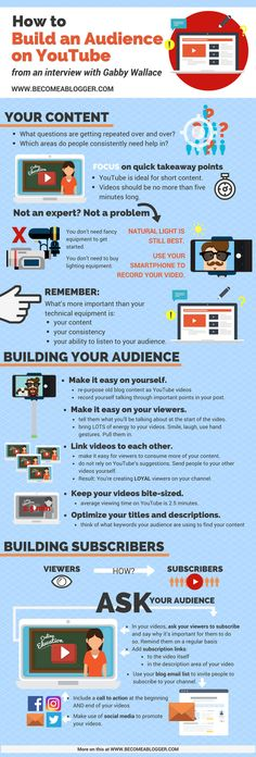 How to build an Audience on YouTube - with Gabby Wallace  Ray Edwards Recommends this!