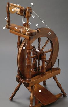 Spinning yarn on a wheel