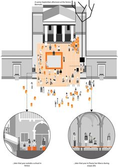 Diagram of Commonplace in the courtyard of the U.S. Pavilion showing the stools and passerelle in use in Venice after the Biennale.