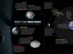 What's That Space Rock?