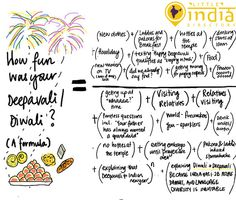 How Fun Was Your Deepavali/Diwali? (A Formula) - Kaamic of the Month - October - Little India Directory