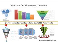 Creative alternatives to Smartart funnel and filter diagrams. From Presentation Process