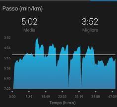 #oggipiano #jobdone #goodrunningmorning #earlybird #oggiripetute #escisubito #instarun #igrunners @garmin @garminitaly #igersitalia #igrunner #training #corsa #instatraining #followme #followforfollow #forerunner #fr220 #nessunascusa #runlover @justrunnnxc #instamarathon #maratona #runnerscommunity #justdoit #runbeforethesun