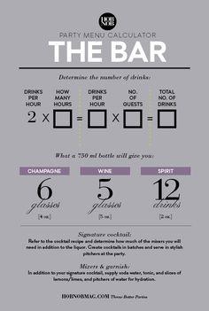8 Best Wedding Alcohol Calculator Images Dream Wedding Wedding