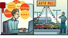 How to buy a car: Nine keys to success  null  http://www.latimes.com/business/autos/la-how-to-buy-a-car-20140709-htmlstory.html