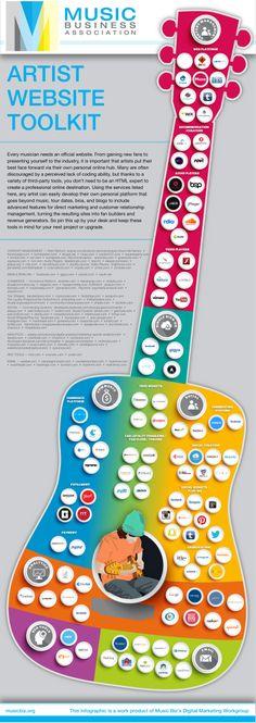 Music Biz Artist Website Toolkit. Infographic
