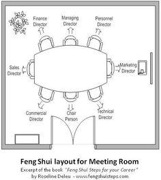 training room furniture layout - ofwllc.com | Office Design ...