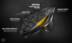 Nike Flyknit LunarBall concept   Florent Baheux