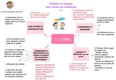 Capture d'écran 2015-07-13 à 15.56.21 Petite Section, Grande Section, Thing 1, Marie, Education, Recherche Google, Ps, Parents, Mental Map