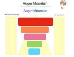 Anger Mountain.  Self-Regulation Tool