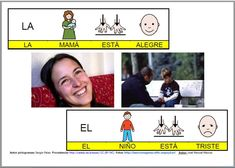 Materiales CAA – Léxico – Aula abierta de ARASAAC Einstein, Spanish Class, Speech Therapy, Speech Pathology, Autism, Therapy, Writing Assignments, Spanish Classroom, Speech Language Therapy